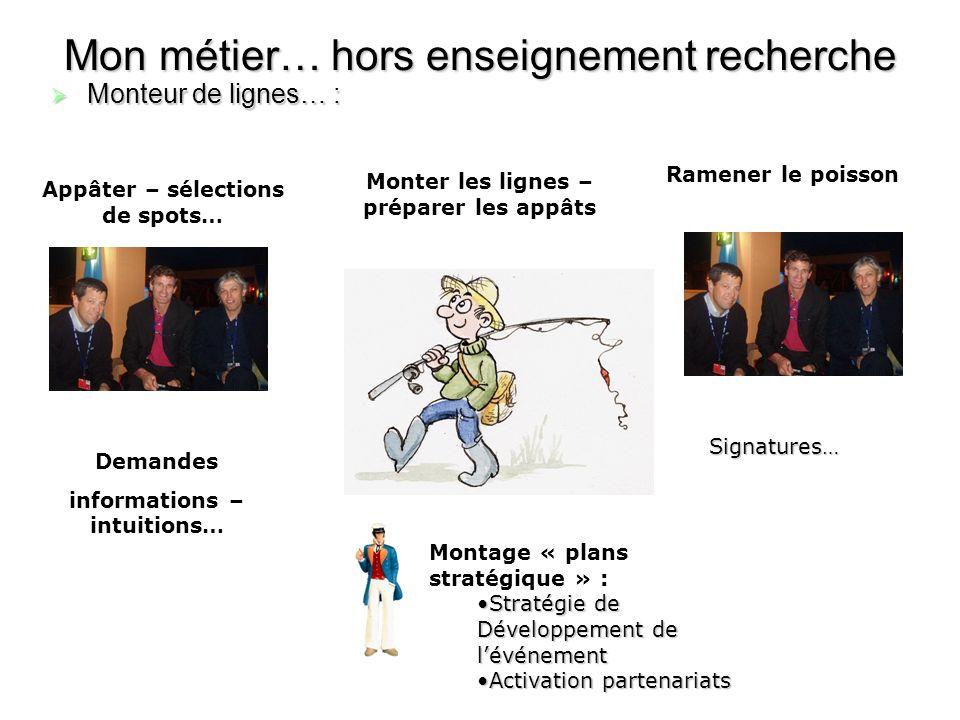 Segmentation stratégique & org.