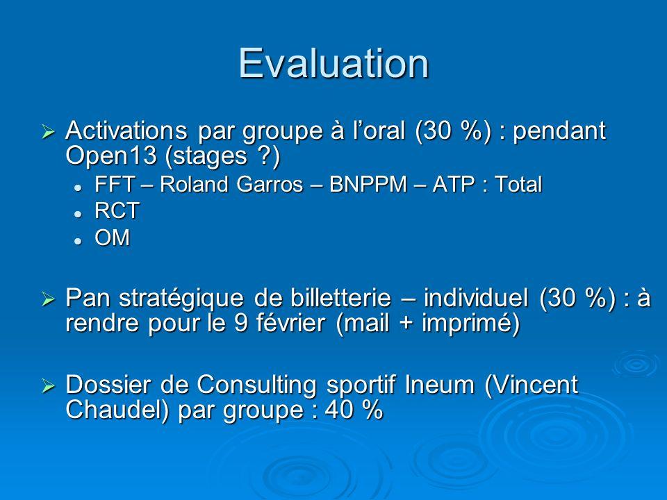 Evaluation Activations par groupe à loral (30 %) : pendant Open13 (stages ?) Activations par groupe à loral (30 %) : pendant Open13 (stages ?) FFT – R