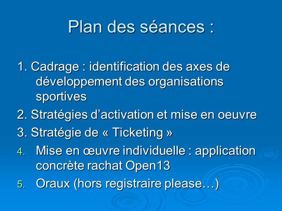 Plan des séances : 1. Cadrage : identification des axes de développement des organisations sportives 2. Stratégies dactivation et mise en oeuvre 3. St