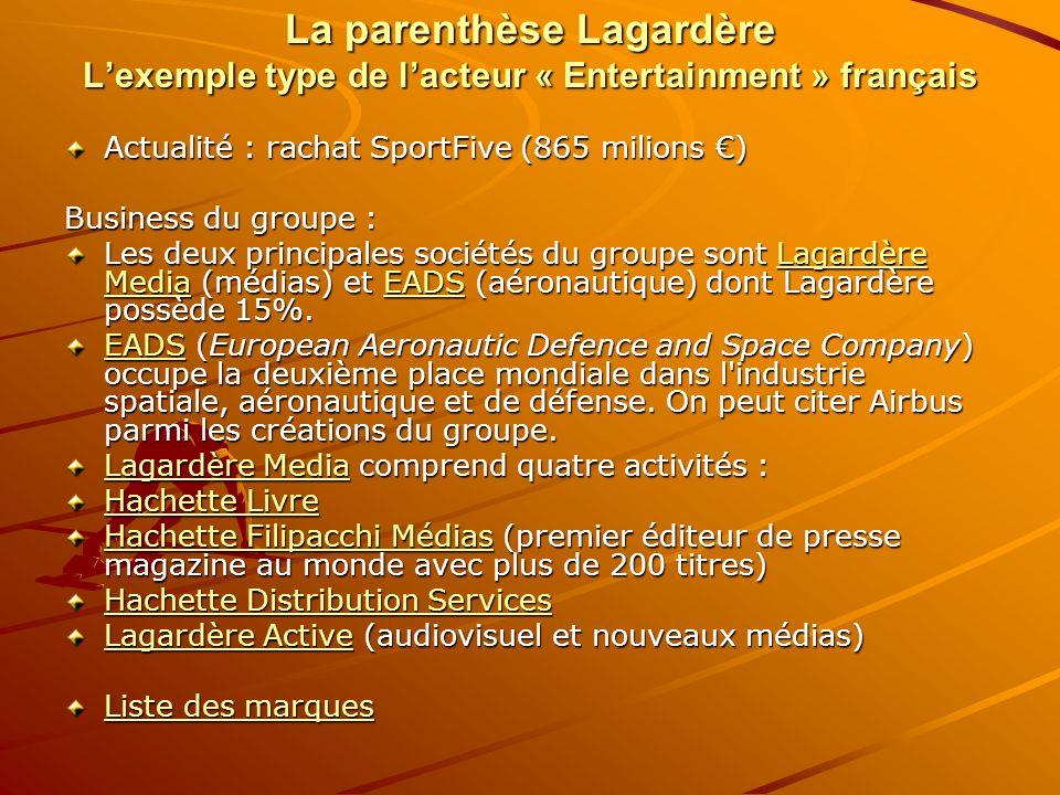 La parenthèse Lagardère Lexemple type de lacteur « Entertainment » français Actualité : rachat SportFive (865 milions ) Business du groupe : Les deux