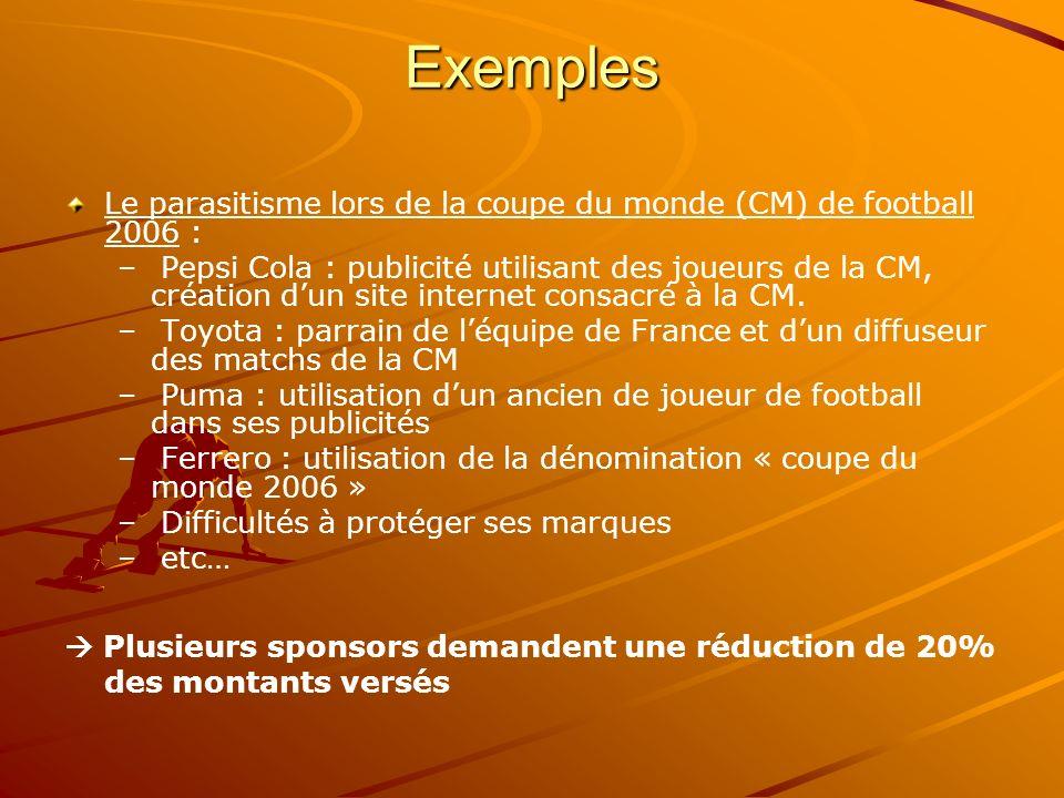 Exemples Le parasitisme lors de la coupe du monde (CM) de football 2006 : – – Pepsi Cola : publicité utilisant des joueurs de la CM, création dun site