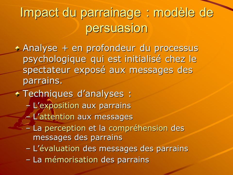 Impact du parrainage : modèle de persuasion Analyse + en profondeur du processus psychologique qui est initialisé chez le spectateur exposé aux messag