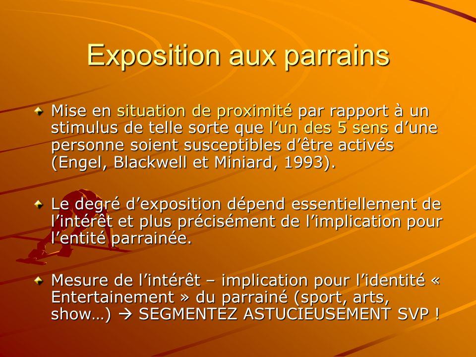 Exposition aux parrains Mise en situation de proximité par rapport à un stimulus de telle sorte que lun des 5 sens dune personne soient susceptibles d