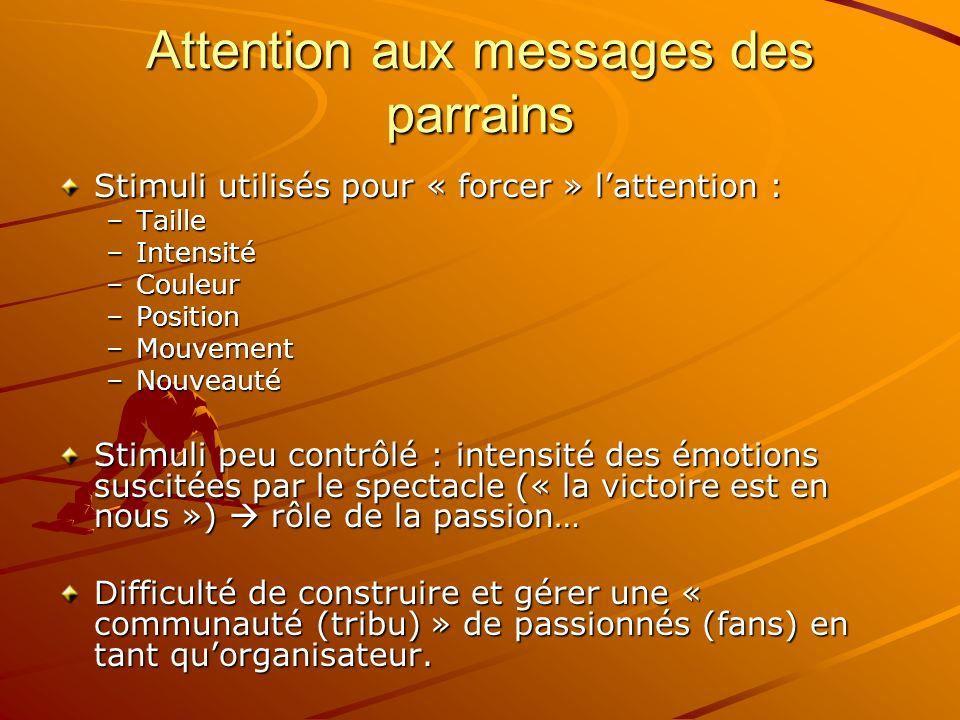 Attention aux messages des parrains Stimuli utilisés pour « forcer » lattention : –Taille –Intensité –Couleur –Position –Mouvement –Nouveauté Stimuli