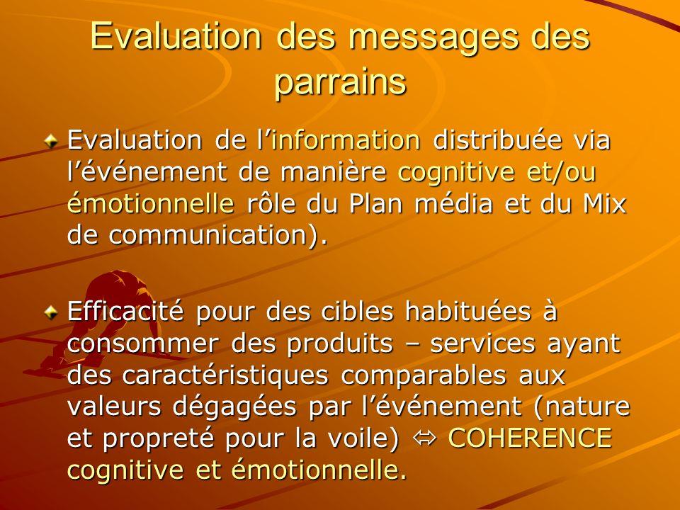 Evaluation des messages des parrains Evaluation de linformation distribuée via lévénement de manière cognitive et/ou émotionnelle rôle du Plan média e