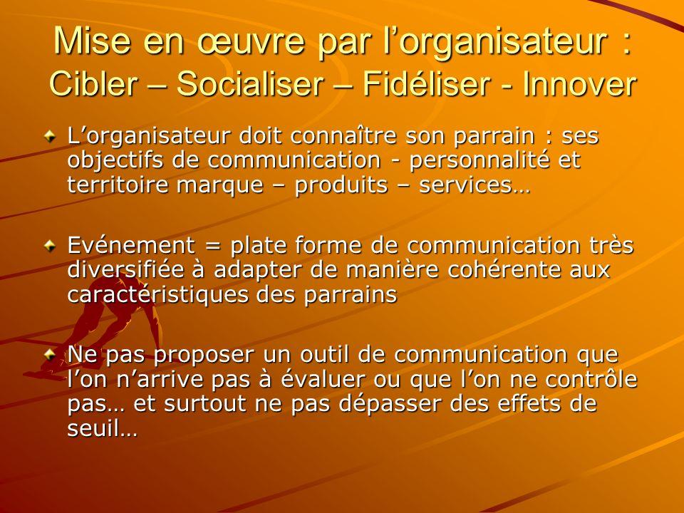 Mise en œuvre par lorganisateur : Cibler – Socialiser – Fidéliser - Innover Lorganisateur doit connaître son parrain : ses objectifs de communication