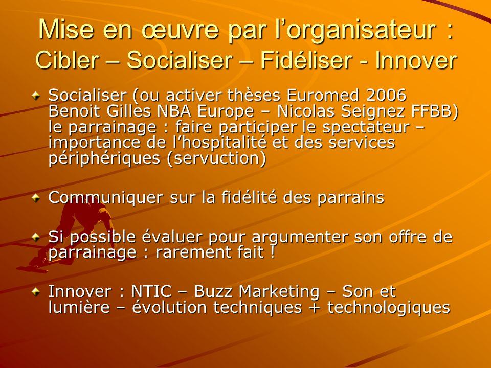 Mise en œuvre par lorganisateur : Cibler – Socialiser – Fidéliser - Innover Socialiser (ou activer thèses Euromed 2006 Benoit Gilles NBA Europe – Nico