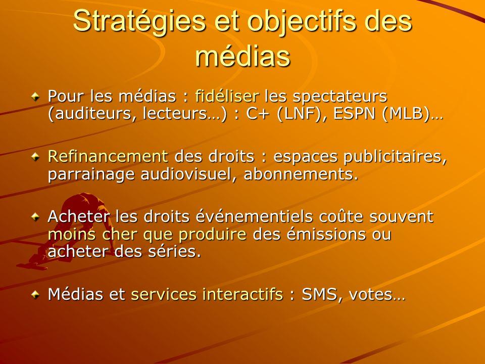 Stratégies et objectifs des médias Pour les médias : fidéliser les spectateurs (auditeurs, lecteurs…) : C+ (LNF), ESPN (MLB)… Refinancement des droits