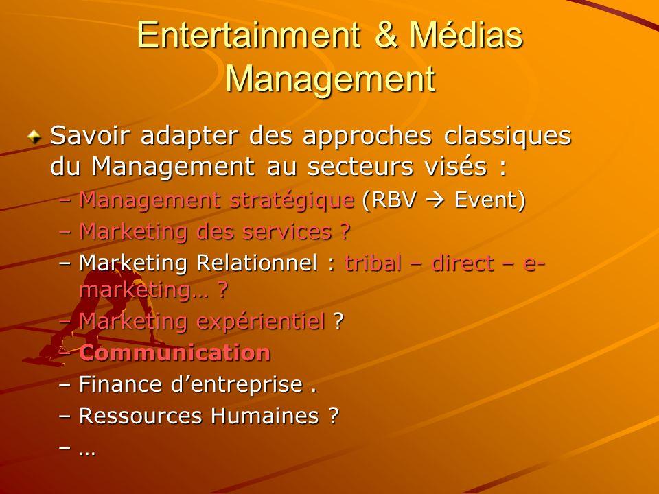 Entertainment & Médias Management Savoir adapter des approches classiques du Management au secteurs visés : –Management stratégique (RBV Event) –Marke
