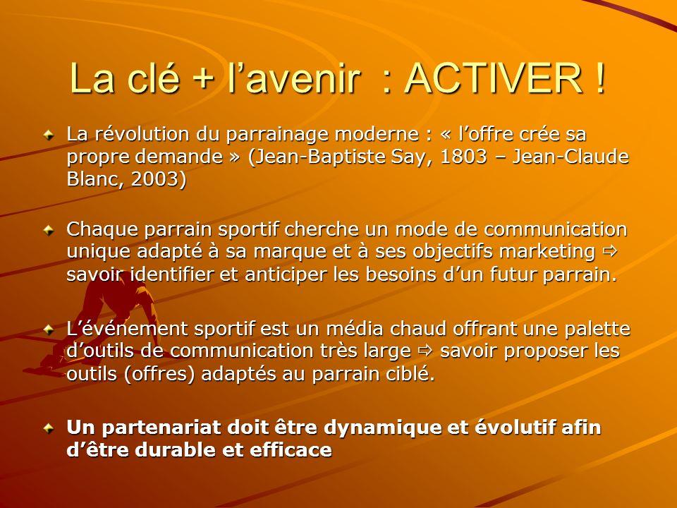 La clé + lavenir : ACTIVER ! La révolution du parrainage moderne : « loffre crée sa propre demande » (Jean-Baptiste Say, 1803 – Jean-Claude Blanc, 200