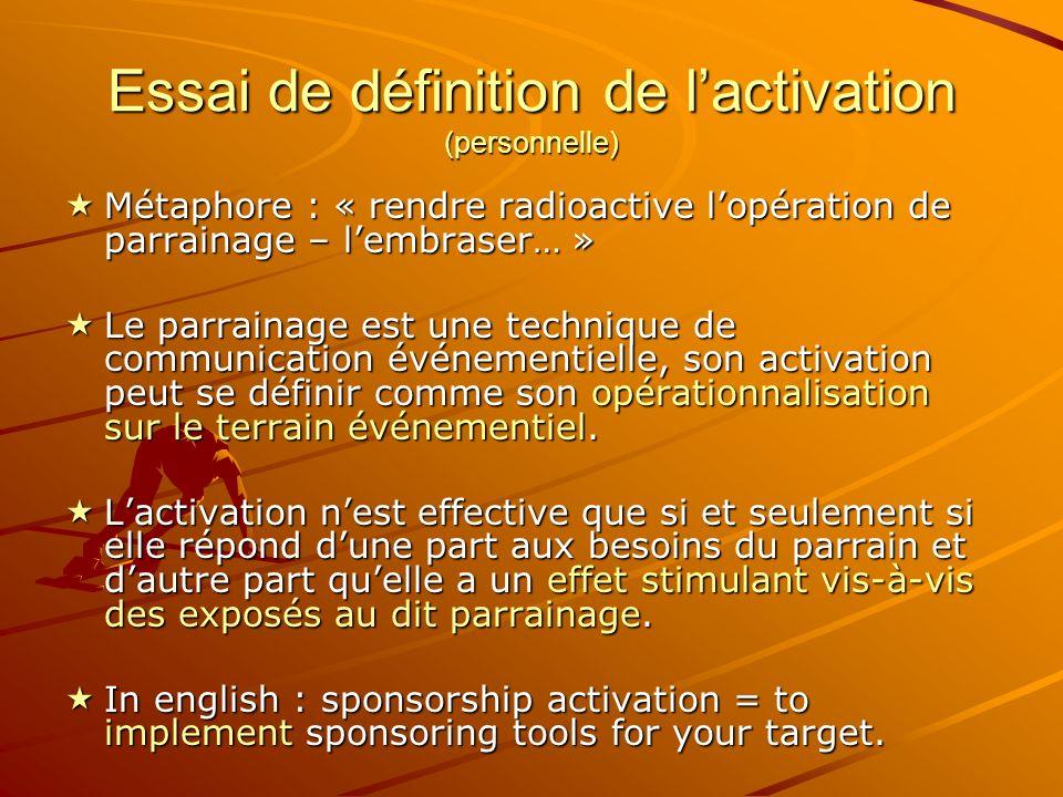 Essai de définition de lactivation (personnelle) Métaphore : « rendre radioactive lopération de parrainage – lembraser… » Métaphore : « rendre radioac