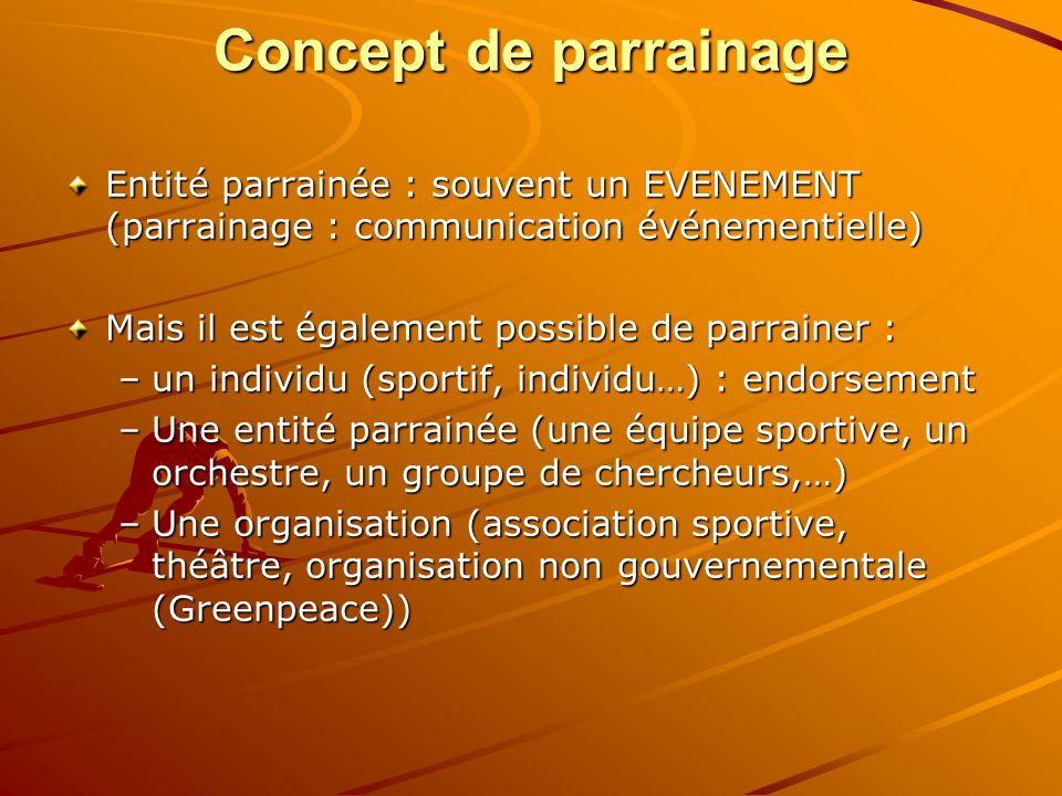 Concept de parrainage Entité parrainée : souvent un EVENEMENT (parrainage : communication événementielle) Mais il est également possible de parrainer