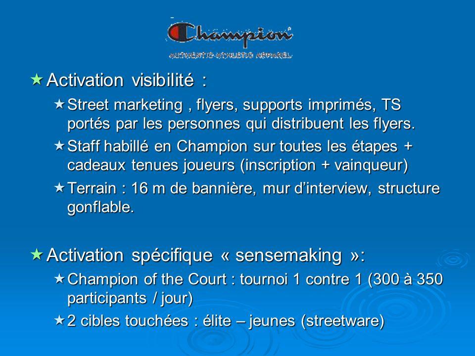 Activation visibilité : Activation visibilité : Street marketing, flyers, supports imprimés, TS portés par les personnes qui distribuent les flyers. S