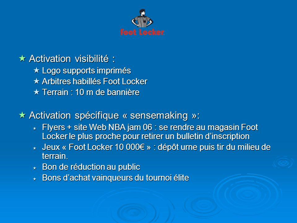 Activation visibilité : Activation visibilité : Logo supports imprimés Logo supports imprimés Arbitres habillés Foot Locker Arbitres habillés Foot Loc