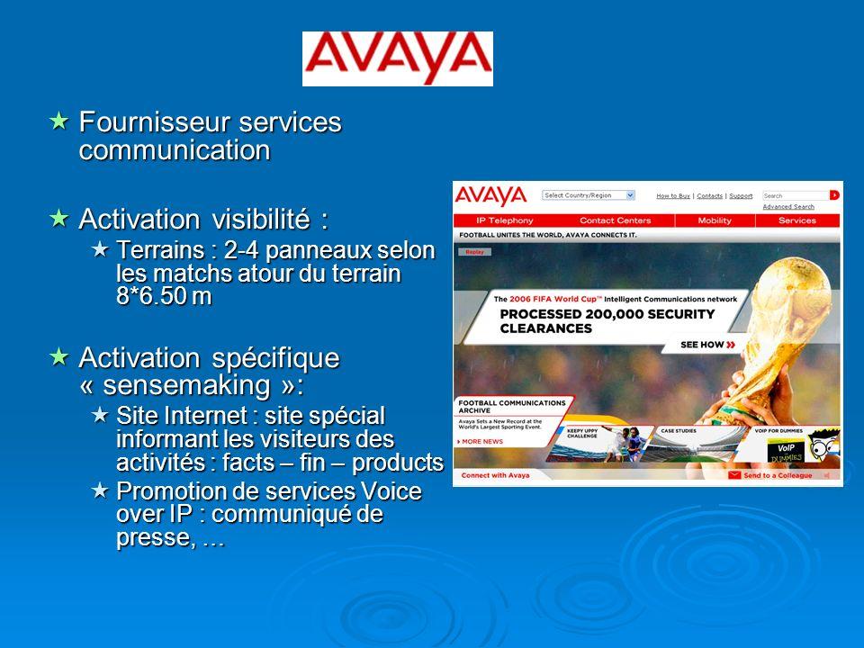 Fournisseur services communication Fournisseur services communication Activation visibilité : Activation visibilité : Terrains : 2-4 panneaux selon le