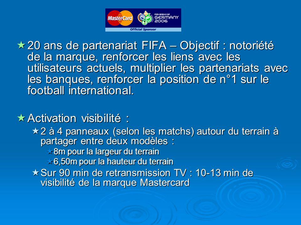 20 ans de partenariat FIFA – Objectif : notoriété de la marque, renforcer les liens avec les utilisateurs actuels, multiplier les partenariats avec le