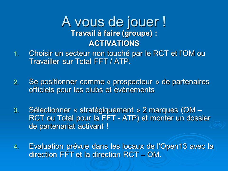 A vous de jouer ! Travail à faire (groupe) : ACTIVATIONS 1. Choisir un secteur non touché par le RCT et lOM ou Travailler sur Total FFT / ATP. 2. Se p
