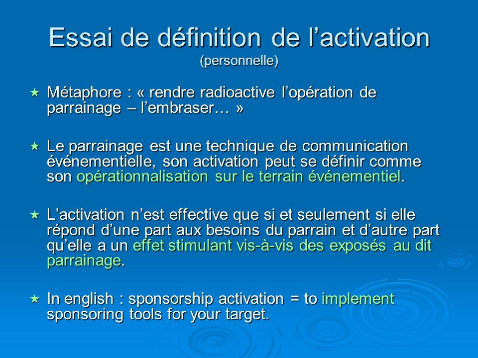 Activation & Communication Marketing classique (Keller, 2001) Objectifs des entreprises : Informer, persuader, inciter et faire mémoriser aux consommateurs, directement ou indirectement, vis-à-vis des marques quils vendent.