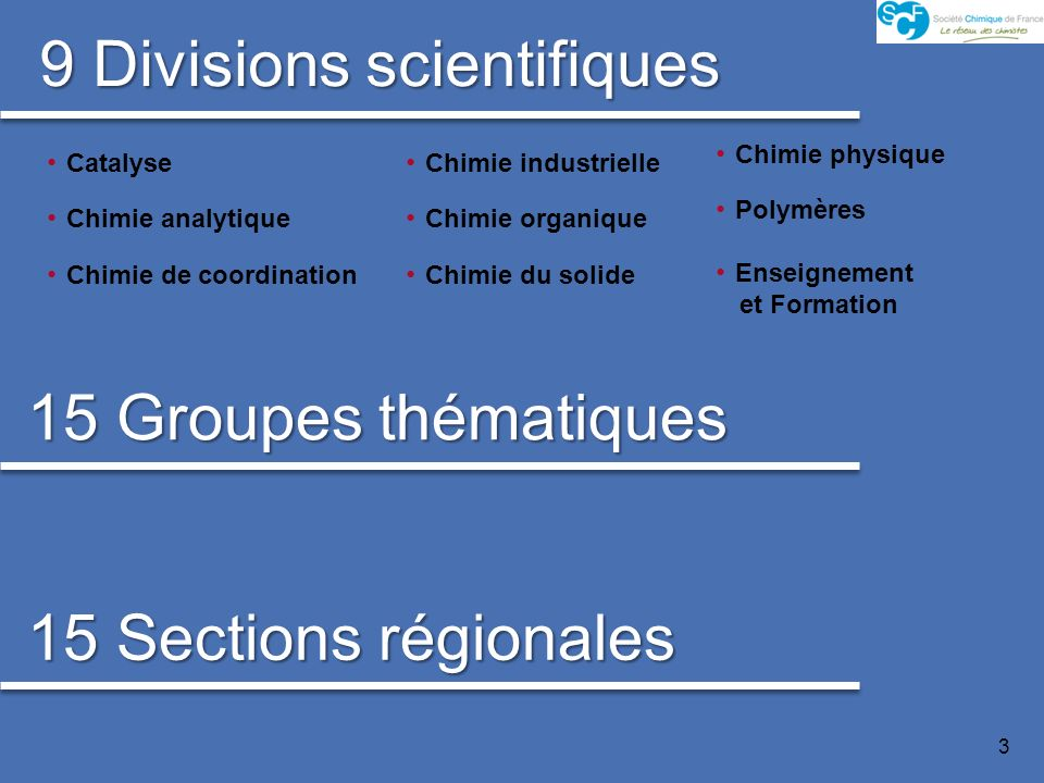 3 Catalyse Chimie analytique Chimie de coordination Chimie physique Polymères Enseignement et Formation 9 Divisions scientifiques Chimie industrielle