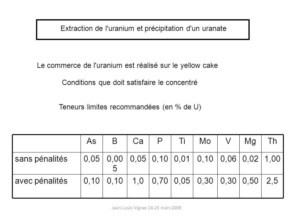 Jean-Louis Vignes 24-25 mars 2009 Extraction de l'uranium et précipitation d'un uranate Conditions que doit satisfaire le concentré Teneurs limites re