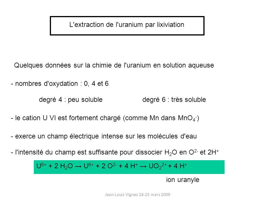 Jean-Louis Vignes 24-25 mars 2009 L'extraction de l'uranium par lixiviation Quelques données sur la chimie de l'uranium en solution aqueuse - le catio