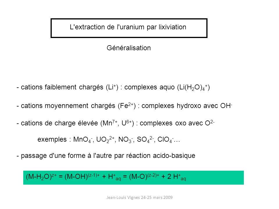 Jean-Louis Vignes 24-25 mars 2009 Retour à la chimie de l uranium VI - en solution aqueuse : ion uranyle (UO 2 2+ ) - l hydroxyde UO 2 (OH) 2 est amphotère UO 2 2+ + 2 OH - = UO 2 (OH) 2 = UO 4 2- + 2 H + - en milieu acide : ion uranyle - en milieu basique : ion uranate (UO 4 2- ) L extraction de l uranium par lixiviation
