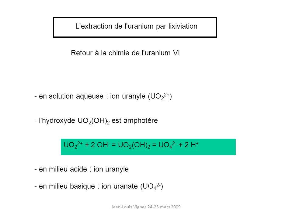 Jean-Louis Vignes 24-25 mars 2009 Retour à la chimie de l'uranium VI - en solution aqueuse : ion uranyle (UO 2 2+ ) - l'hydroxyde UO 2 (OH) 2 est amph