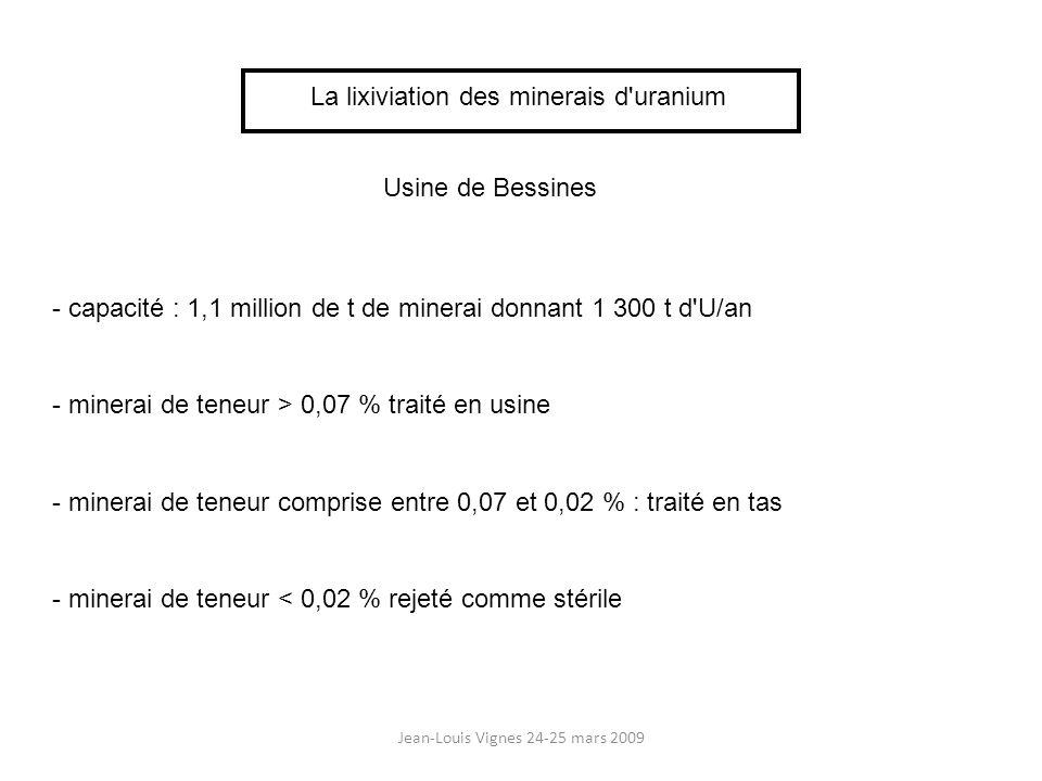 Jean-Louis Vignes 24-25 mars 2009 La lixiviation des minerais d uranium Usine de Bessines Traitement en usine - Rendement d extraction 95 % - dans le minerai : U (IV) difficilement soluble - oxydation en U (VI) soluble - Principales réactions : UO 2 + 2Fe 3+ > UO 2 2+ + 2Fe 2+ 6Fe 2+ + ClO 3 - + 6H + > 6Fe 3+ + Cl - + 3H 2 O - Réactifs : H 2 SO 4, 2-3 mol.L -1 (55 à 65 kg/t de minerai) NaClO 3 (1 à 2 kg/t de minerai) - Conditions de réaction : 60°C, 3 h - Résultat : solution contenant 0,5 à 5 g d U/L sous forme d ions (UO 2 (SO 4 ) 2 ) 2- et (UO 2 (SO 4 ) 3 ) 4- E° UO2 2+ /U 4+ = 0,33 V E° ClO3 - /Cl- = 1,45 V E° Fe3+/Fe2+ = 0,77 V