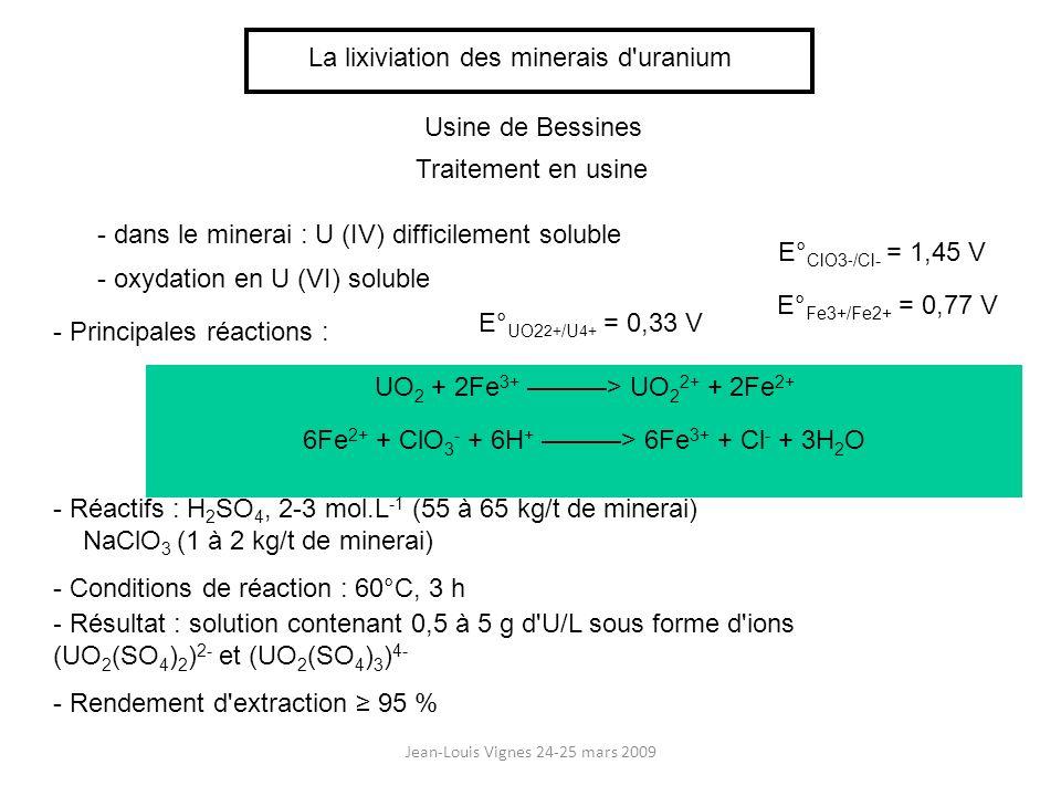 Jean-Louis Vignes 24-25 mars 2009 La lixiviation des minerais d'uranium Usine de Bessines Traitement en usine - Rendement d'extraction 95 % - dans le