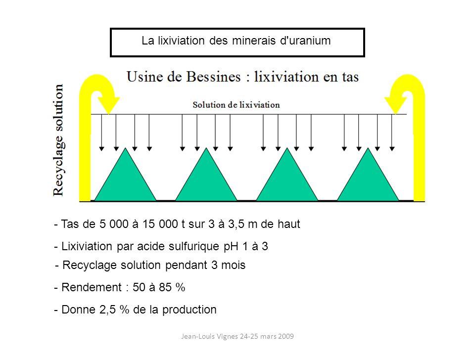 Jean-Louis Vignes 24-25 mars 2009 Extraction de l uranium et précipitation d un uranate - Extraction - déextraction par solvant spécifique (amine ternaire) - Précipitation d un uranate en milieu basique : - Solution contenant 20 g d U/L sous forme d ion uranyle : UO 2 2+ UO 2 2+ + 2MgO > MgUO 4 + Mg 2+ - Obtention de concentrés (70 % d U) : yellow cake