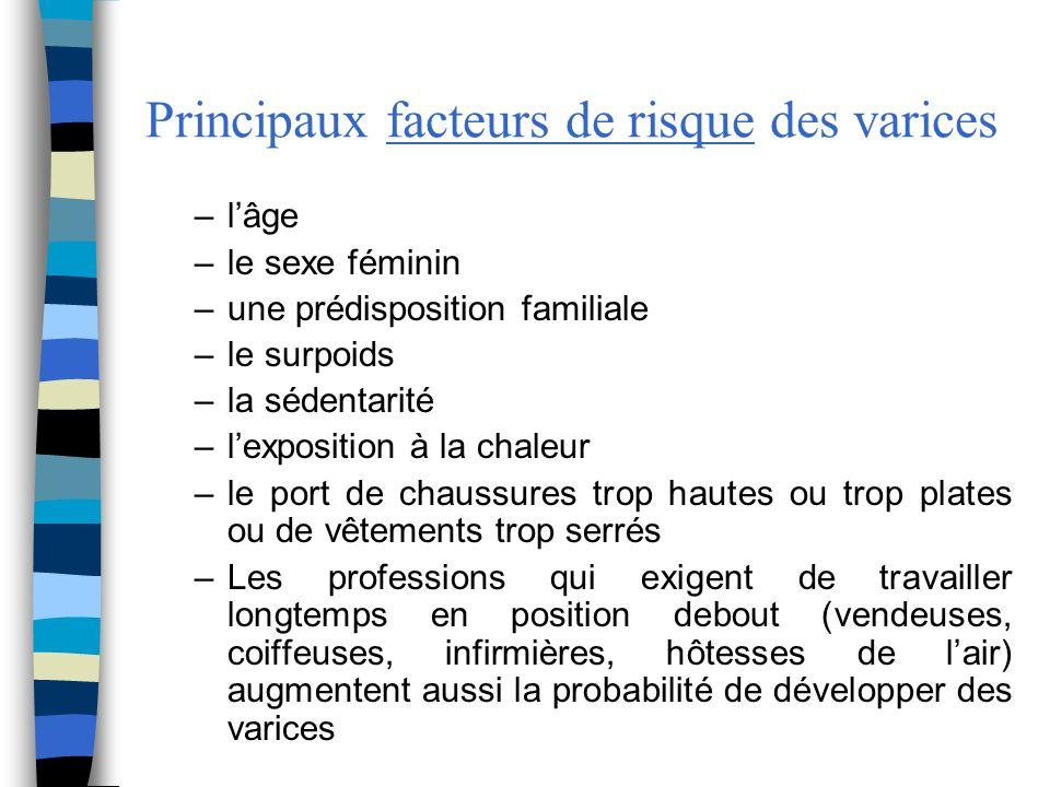 Principaux facteurs de risque des varices –lâge –le sexe féminin –une prédisposition familiale –le surpoids –la sédentarité –lexposition à la chaleur