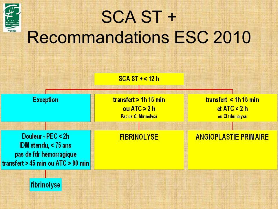 SCA ST + Recommandations ESC 2010