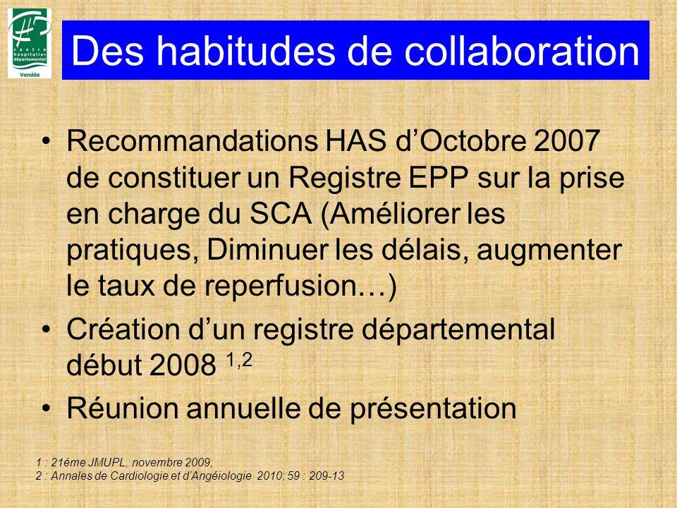 Des habitudes de collaboration Recommandations HAS dOctobre 2007 de constituer un Registre EPP sur la prise en charge du SCA (Améliorer les pratiques,