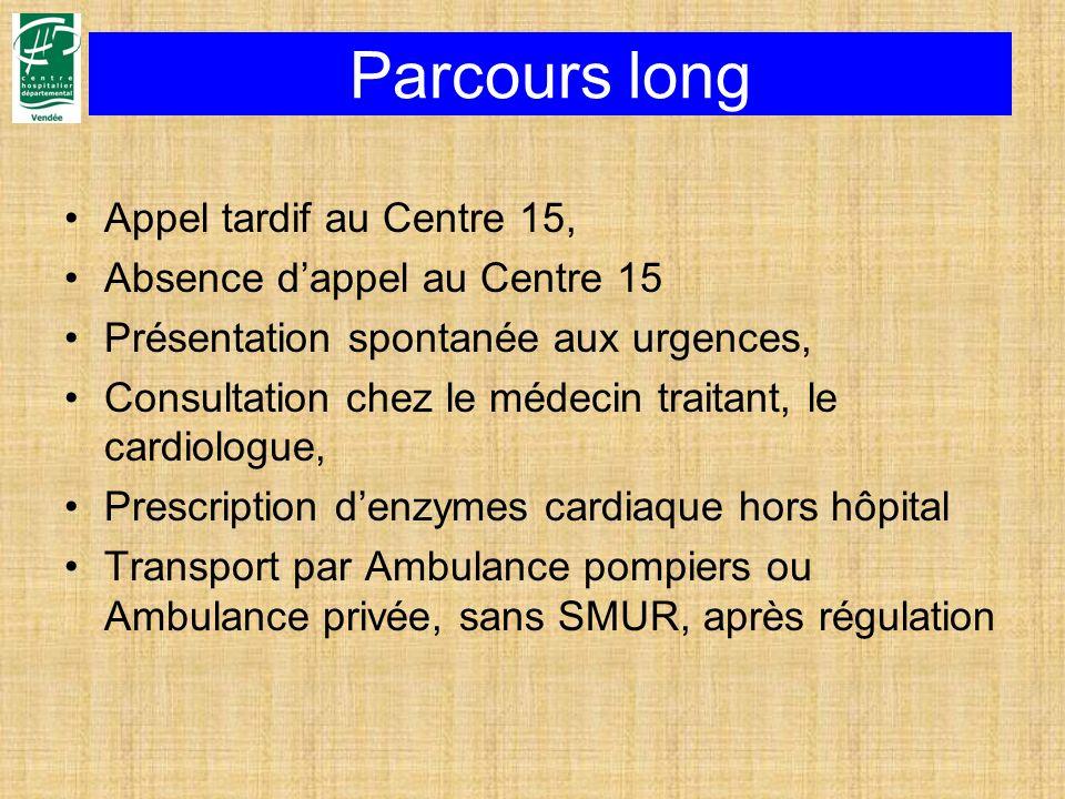 Parcours long Appel tardif au Centre 15, Absence dappel au Centre 15 Présentation spontanée aux urgences, Consultation chez le médecin traitant, le ca