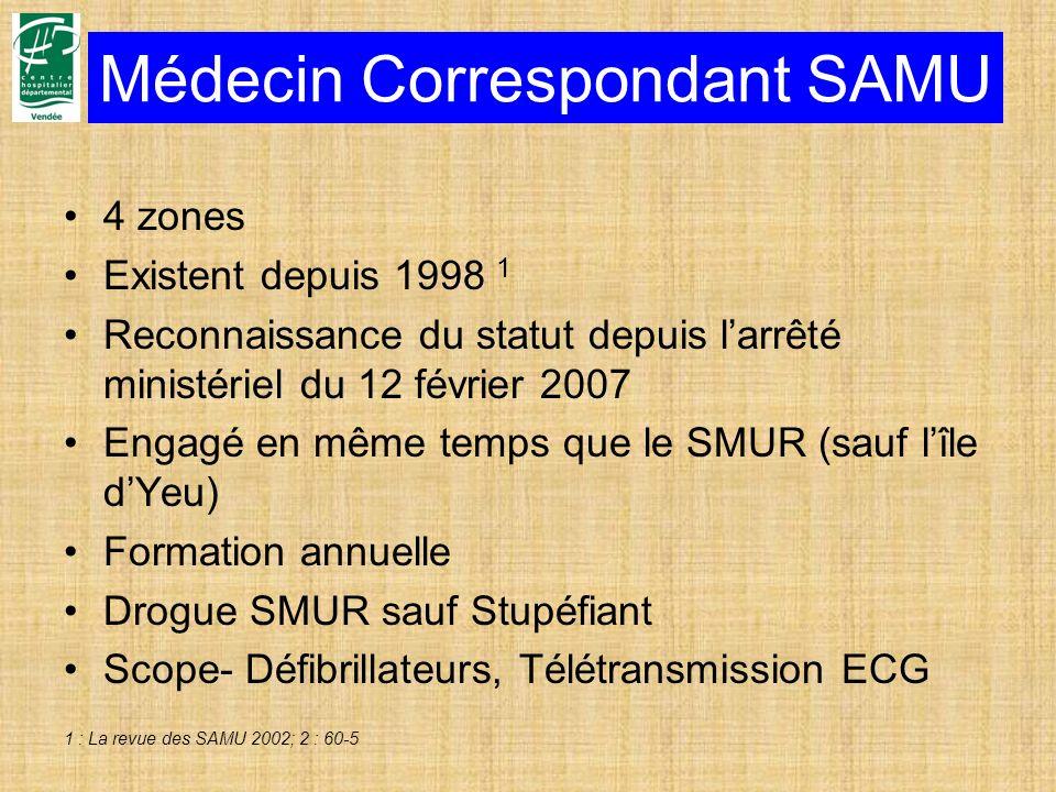 Médecin Correspondant SAMU 4 zones Existent depuis 1998 1 Reconnaissance du statut depuis larrêté ministériel du 12 février 2007 Engagé en même temps