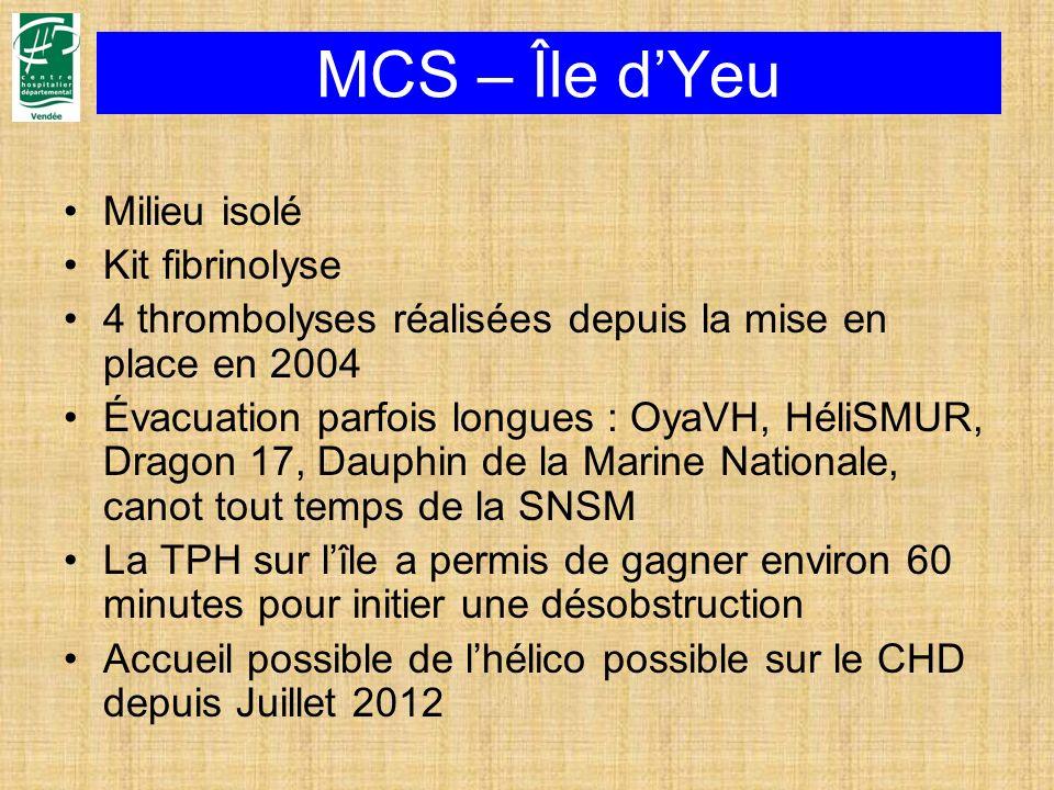 MCS – Île dYeu Milieu isolé Kit fibrinolyse 4 thrombolyses réalisées depuis la mise en place en 2004 Évacuation parfois longues : OyaVH, HéliSMUR, Dra