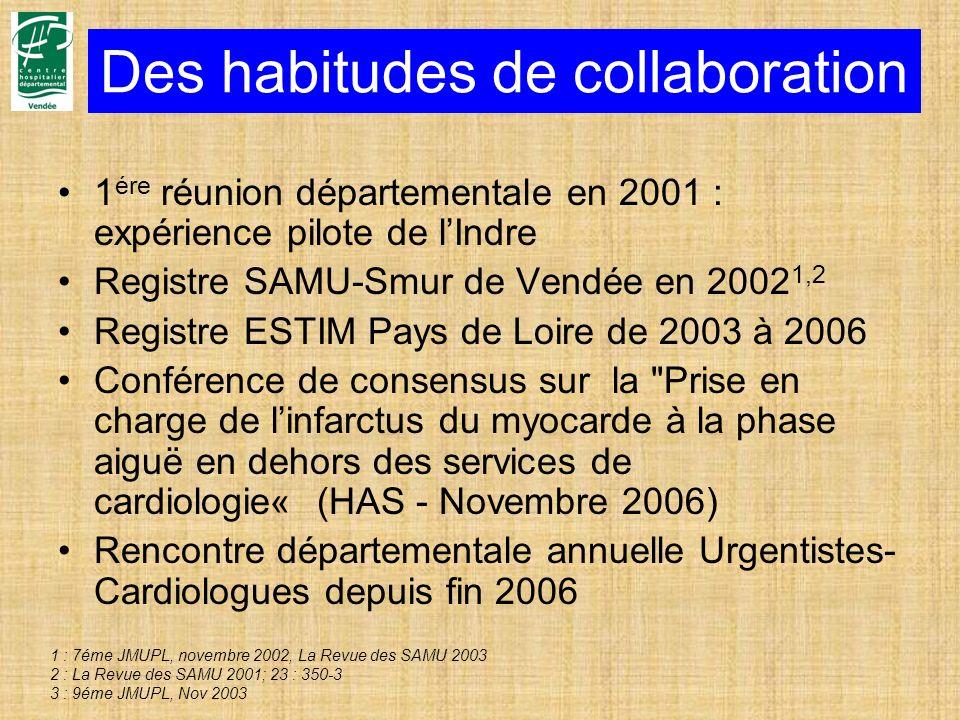 Des habitudes de collaboration 1 ére réunion départementale en 2001 : expérience pilote de lIndre Registre SAMU-Smur de Vendée en 2002 1,2 Registre ES