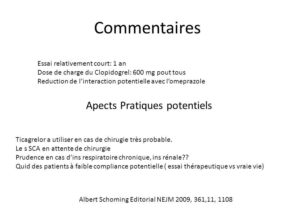 Commentaires Essai relativement court: 1 an Dose de charge du Clopidogrel: 600 mg pout tous Reduction de linteraction potentielle avec lomeprazole Apects Pratiques potentiels Ticagrelor a utiliser en cas de chirugie très probable.