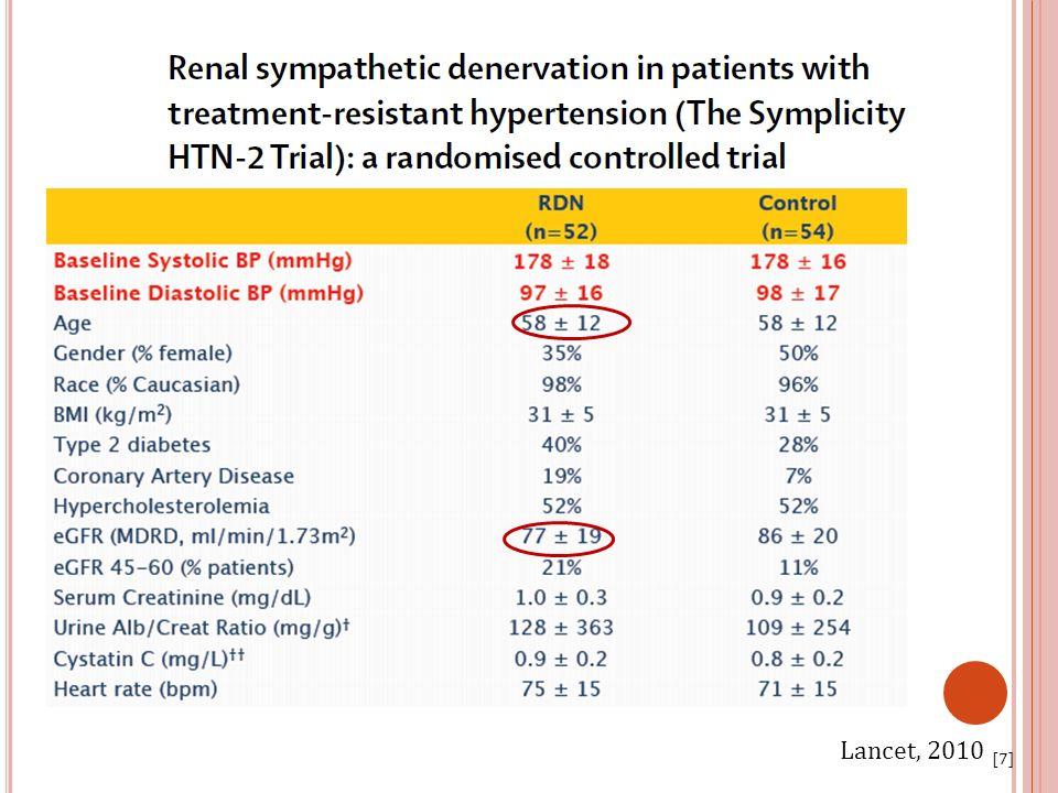 Lancet, 2010 [7]
