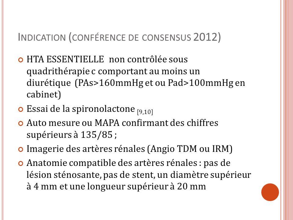 I NDICATION ( CONFÉRENCE DE CONSENSUS 2012) HTA ESSENTIELLE non contrôlée sous quadrithérapie c comportant au moins un diurétique (PAs>160mmHg et ou P