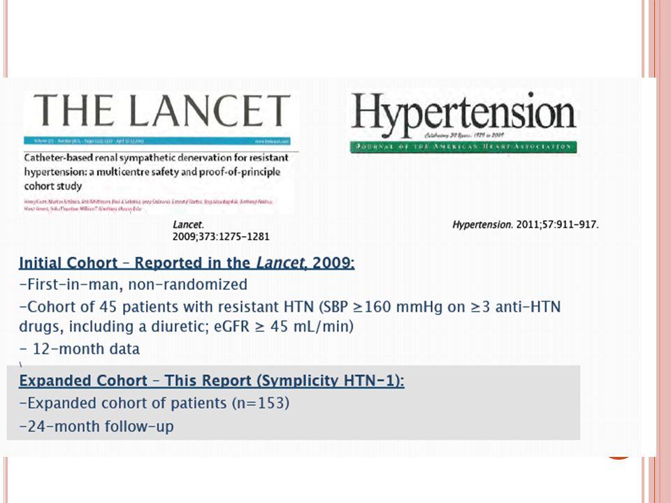 5 centres (Europe et Australie) 45 patients avec HTA résistante (PA160 mm Hg et 3 anti HTA dont 1 diurétique; DFG: 45ml/min Pas de groupe contrôle Suivi 1 an [5]