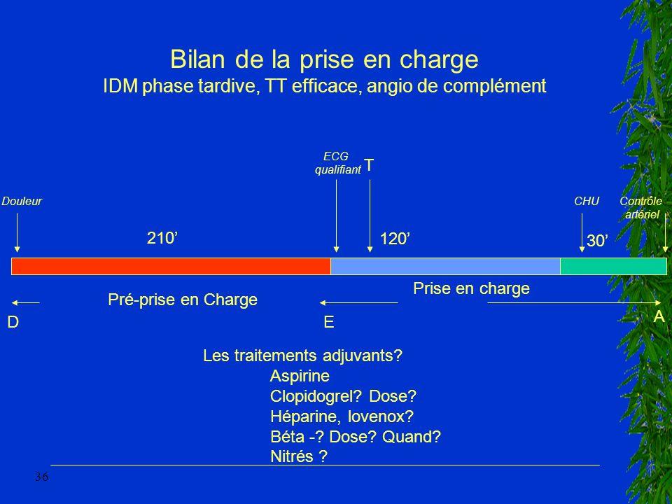 36 DouleurContrôle artériel CHU Pré-prise en Charge Prise en charge DE A 210 30 120 ECG qualifiant T Bilan de la prise en charge IDM phase tardive, TT