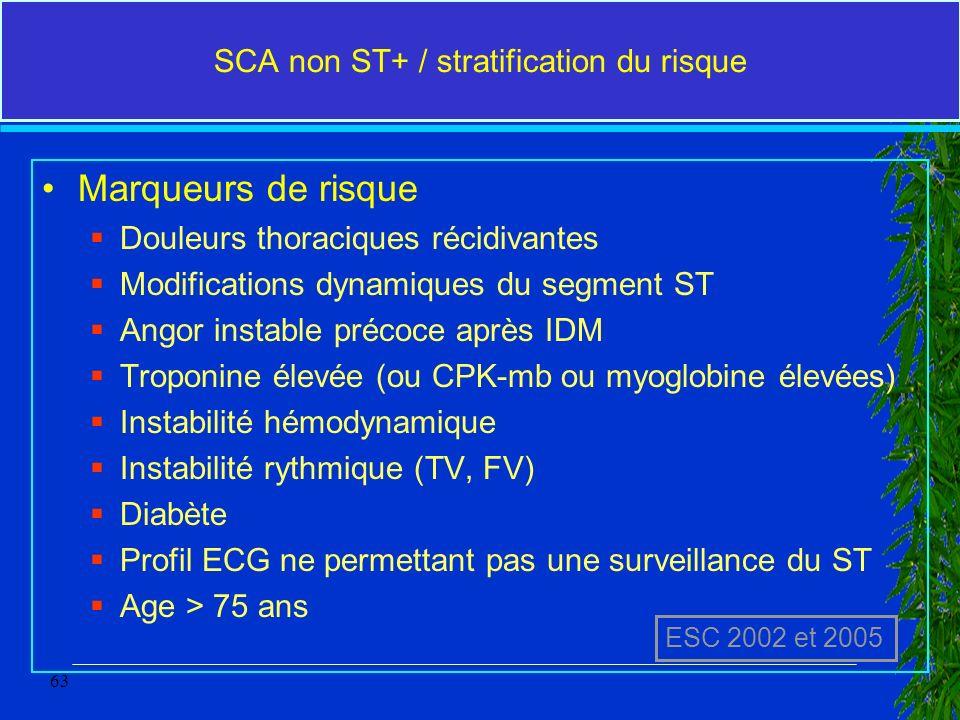 63 SCA non ST+ / stratification du risque Marqueurs de risque Douleurs thoraciques récidivantes Modifications dynamiques du segment ST Angor instable