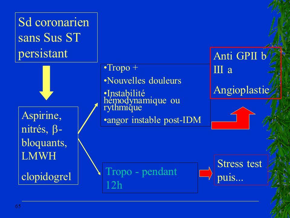 65 Sd coronarien sans Sus ST persistant Aspirine, nitrés, - bloquants, LMWH clopidogrel Tropo + Nouvelles douleurs Instabilité hémodynamique ou rythmi