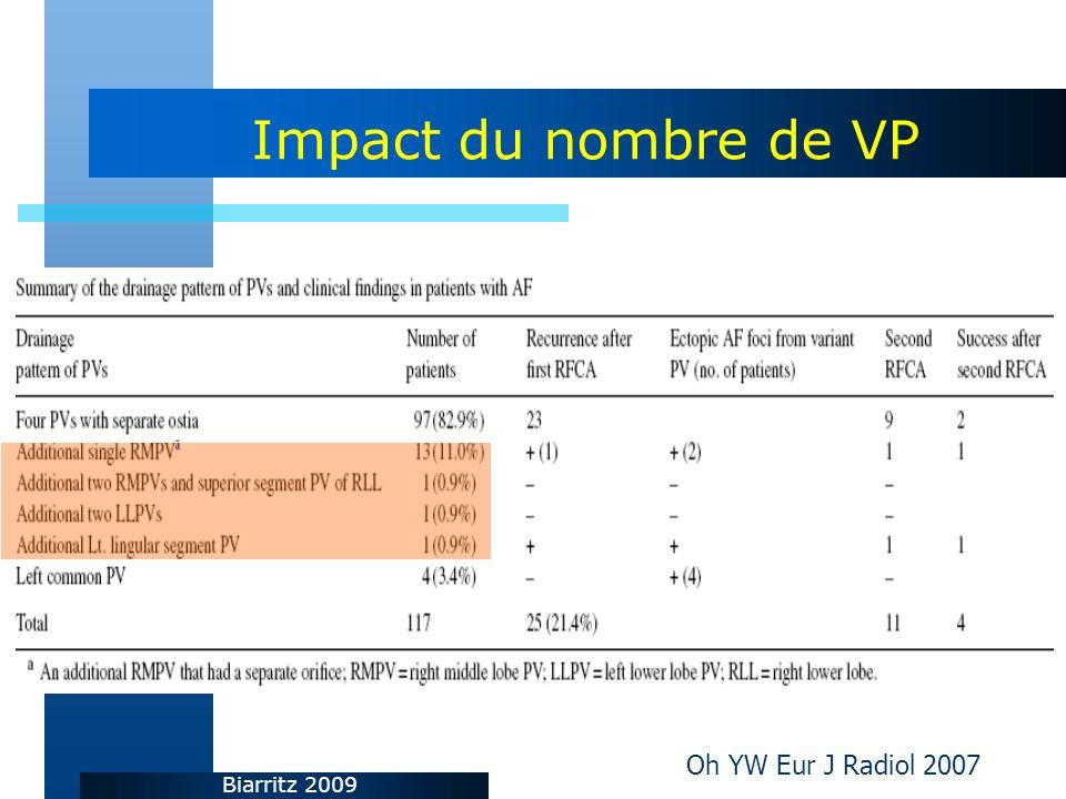 Biarritz 2009 Oh YW Eur J Radiol 2007 Impact du nombre de VP