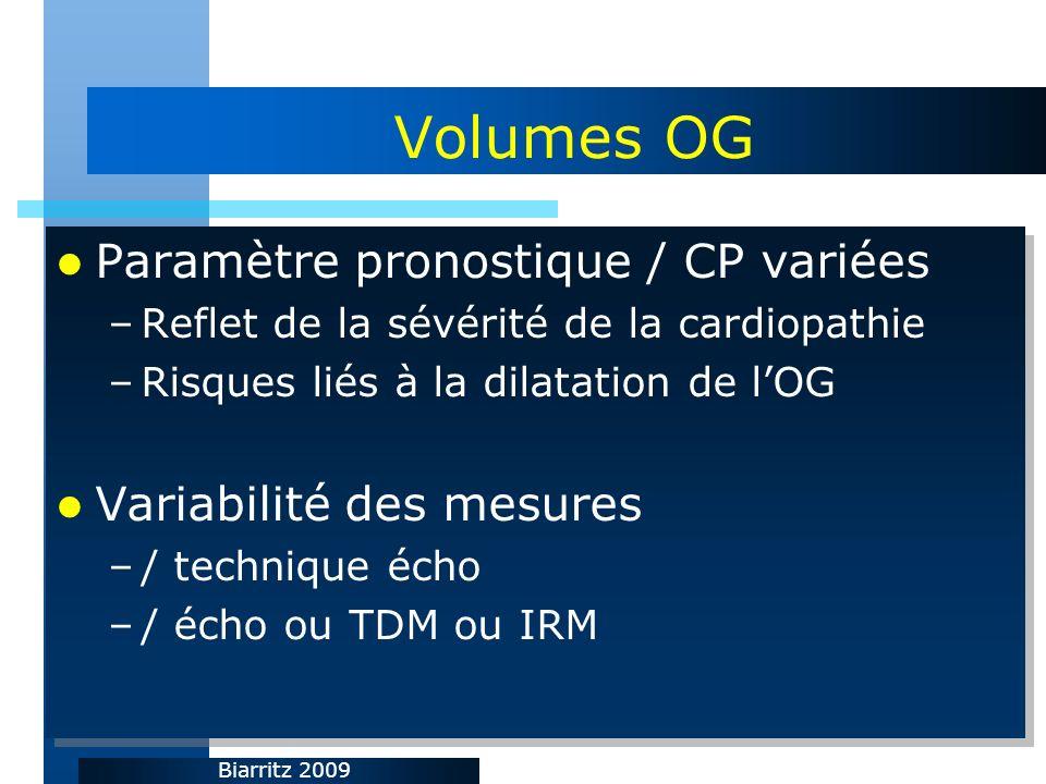 Biarritz 2009 Volumes OG Paramètre pronostique / CP variées –Reflet de la sévérité de la cardiopathie –Risques liés à la dilatation de lOG Variabilité des mesures –/ technique écho –/ écho ou TDM ou IRM Paramètre pronostique / CP variées –Reflet de la sévérité de la cardiopathie –Risques liés à la dilatation de lOG Variabilité des mesures –/ technique écho –/ écho ou TDM ou IRM