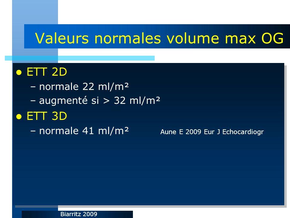Biarritz 2009 Valeurs normales volume max OG ETT 2D –normale 22 ml/m² –augmenté si > 32 ml/m² ETT 3D –normale 41 ml/m² Aune E 2009 Eur J Echocardiogr ETT 2D –normale 22 ml/m² –augmenté si > 32 ml/m² ETT 3D –normale 41 ml/m² Aune E 2009 Eur J Echocardiogr