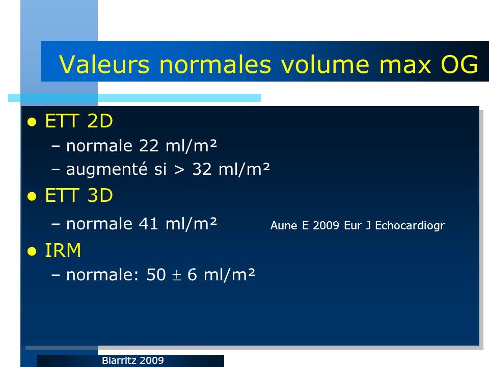 Biarritz 2009 Valeurs normales volume max OG ETT 2D –normale 22 ml/m² –augmenté si > 32 ml/m² ETT 3D –normale 41 ml/m² Aune E 2009 Eur J Echocardiogr IRM –normale: 50 6 ml/m² ETT 2D –normale 22 ml/m² –augmenté si > 32 ml/m² ETT 3D –normale 41 ml/m² Aune E 2009 Eur J Echocardiogr IRM –normale: 50 6 ml/m²
