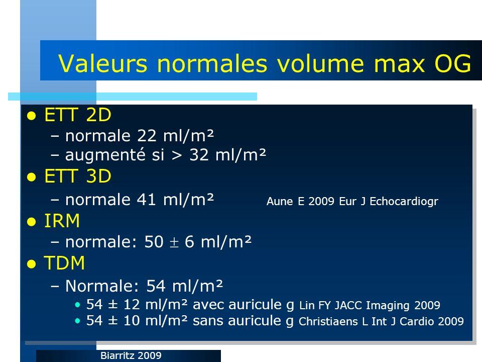 Biarritz 2009 Valeurs normales volume max OG ETT 2D –normale 22 ml/m² –augmenté si > 32 ml/m² ETT 3D –normale 41 ml/m² Aune E 2009 Eur J Echocardiogr IRM –normale: 50 6 ml/m² TDM –Normale: 54 ml/m² 54 ± 12 ml/m² avec auricule g Lin FY JACC Imaging 2009 54 ± 10 ml/m² sans auricule g Christiaens L Int J Cardio 2009 ETT 2D –normale 22 ml/m² –augmenté si > 32 ml/m² ETT 3D –normale 41 ml/m² Aune E 2009 Eur J Echocardiogr IRM –normale: 50 6 ml/m² TDM –Normale: 54 ml/m² 54 ± 12 ml/m² avec auricule g Lin FY JACC Imaging 2009 54 ± 10 ml/m² sans auricule g Christiaens L Int J Cardio 2009