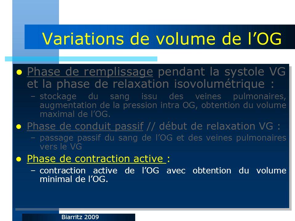 Biarritz 2009 Variations de volume de lOG Phase de remplissage pendant la systole VG et la phase de relaxation isovolumétrique : –stockage du sang issu des veines pulmonaires, augmentation de la pression intra OG, obtention du volume maximal de lOG.